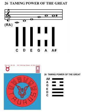 IC-SC-B3-Ap-10a  Scales Of Change 35