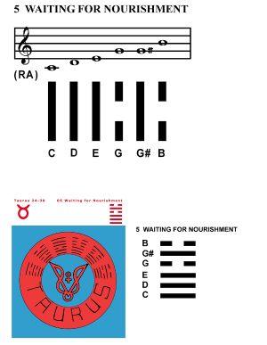 IC-SC-B3-Ap-10a  Scales Of Change 36