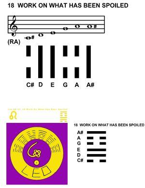 IC-SC-B3-Ap-10a  Scales Of Change 48
