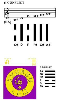 IC-SC-B3-Ap-10a  Scales Of Change 50