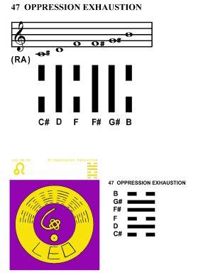 IC-SC-B3-Ap-10a  Scales Of Change 51