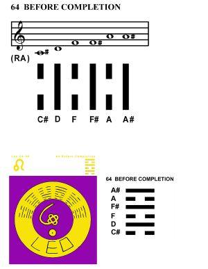 IC-SC-B3-Ap-10a  Scales Of Change 52