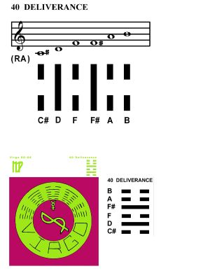 IC-SC-B3-Ap-10a  Scales Of Change 53