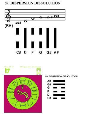 IC-SC-B3-Ap-10a  Scales Of Change 54
