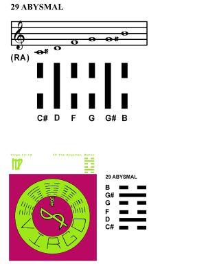 IC-SC-B3-Ap-10a  Scales Of Change 55