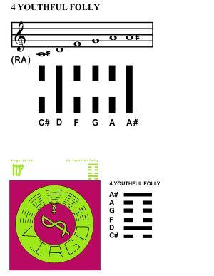 IC-SC-B3-Ap-10a  Scales Of Change 56