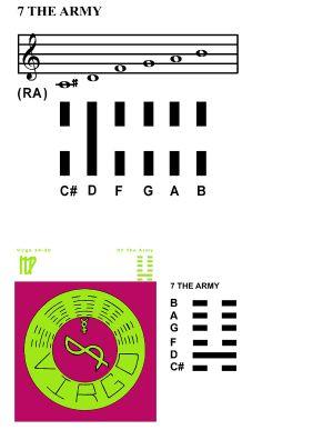 IC-SC-B3-Ap-10a  Scales Of Change 57