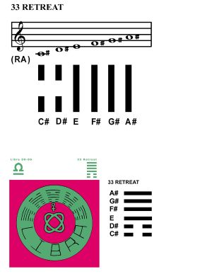 IC-SC-B3-Ap-10a  Scales Of Change 58