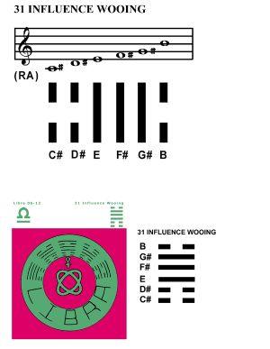 IC-SC-B3-Ap-10a  Scales Of Change 59