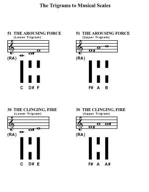 IC-SC-B3-Ap-10a  Scales Of Change 6