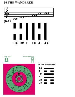 IC-SC-B3-Ap-10a  Scales Of Change 60