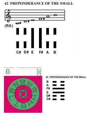 IC-SC-B3-Ap-10a  Scales Of Change 61