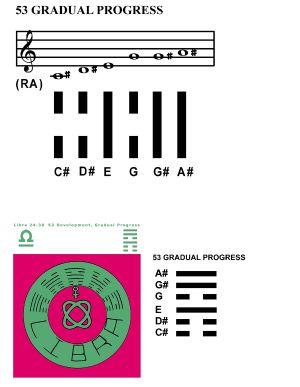 IC-SC-B3-Ap-10a  Scales Of Change 62