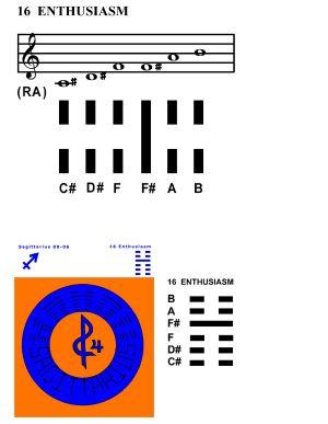 IC-SC-B3-Ap-10a  Scales Of Change 69