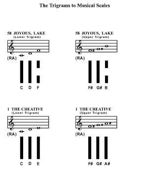 IC-SC-B3-Ap-10a  Scales Of Change 7