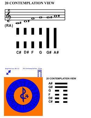 IC-SC-B3-Ap-10a  Scales Of Change 70