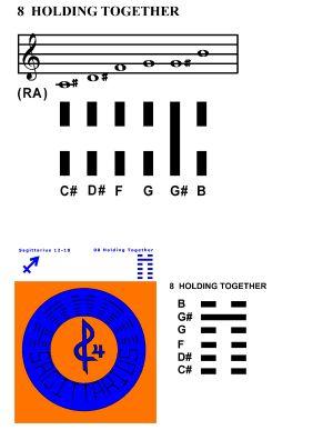 IC-SC-B3-Ap-10a  Scales Of Change 71