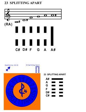 IC-SC-B3-Ap-10a  Scales Of Change 72
