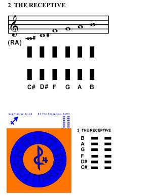IC-SC-B3-Ap-10a  Scales Of Change 73