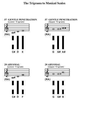 IC-SC-B3-Ap-10a  Scales Of Change 8