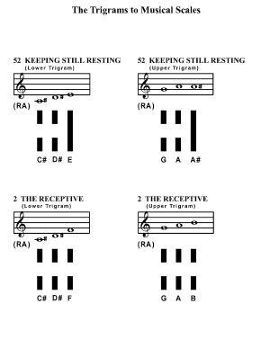 IC-SC-B3-Ap-10a  Scales Of Change 9