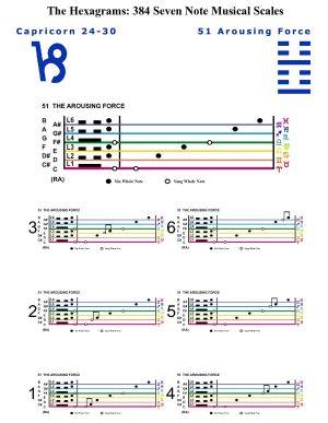 IC-SC-B3-Ap-10b  Scales Of Change-C-7note 14