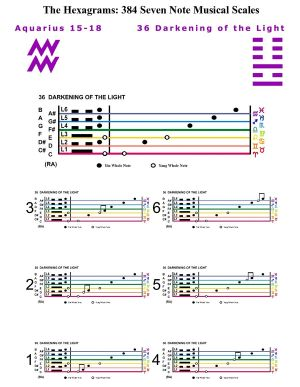 IC-SC-B3-Ap-10b  Scales Of Change-C-7note 18