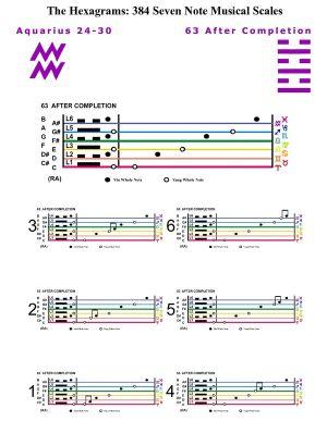 IC-SC-B3-Ap-10b  Scales Of Change-C-7note 20