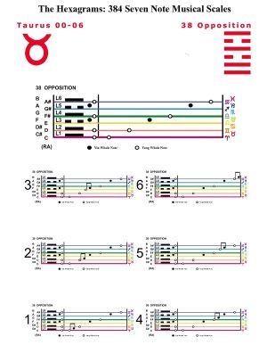 IC-SC-B3-Ap-10b  Scales Of Change-C-7note 31