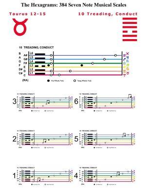 IC-SC-B3-Ap-10b  Scales Of Change-C-7note 33