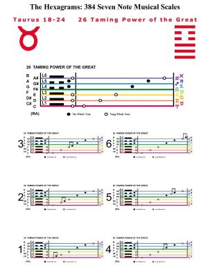 IC-SC-B3-Ap-10b  Scales Of Change-C-7note 35