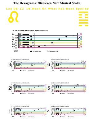 IC-SC-B3-Ap-10b  Scales Of Change-C-7note 48