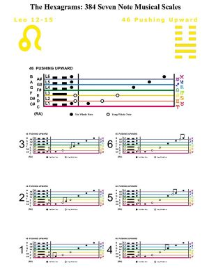 IC-SC-B3-Ap-10b  Scales Of Change-C-7note 49