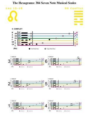 IC-SC-B3-Ap-10b  Scales Of Change-C-7note 50