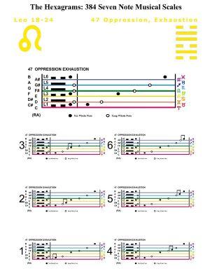IC-SC-B3-Ap-10b  Scales Of Change-C-7note 51