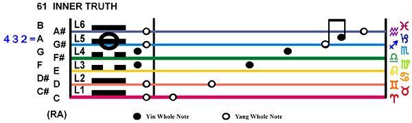 IC-Score 01AR-04-Hx61-L5 Inner Truth Copy