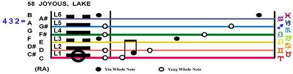 IC-Score 02TA-02-Hx58-L1 Joyous Lake Copy