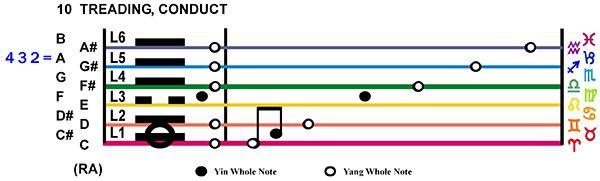 IC-Score 02TA-03-Hx10-L1 Treading Conduct Copy