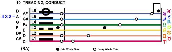 IC-Score 02TA-03-Hx10-L6 Treading Conduct Copy
