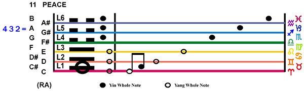 IC-Score 02TA-04-Hx11-L1 Peace Copy