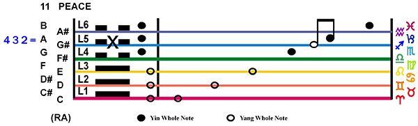 IC-Score 02TA-04-Hx11-L5 Peace Copy