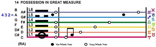 IC-Score 03GE-03-Hx14-L1 Possession In Great Measure Copy