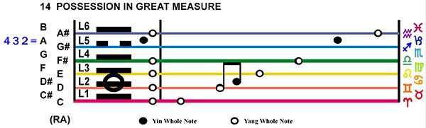 IC-Score 03GE-03-Hx14-L2 Possession In Great Measure Copy