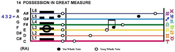 IC-Score 03GE-03-Hx14-L3 Possession In Great Measure Copy