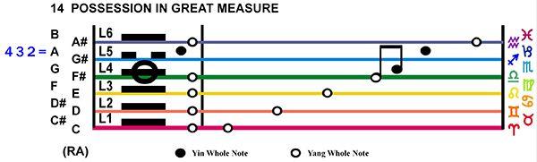 IC-Score 03GE-03-Hx14-L4 Possession In Great Measure Copy