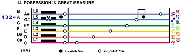 IC-Score 03GE-03-Hx14-L5 Possession In Great Measure Copy