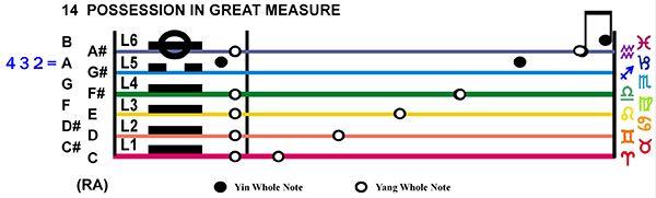 IC-Score 03GE-03-Hx14-L6 Possession In Great Measure Copy