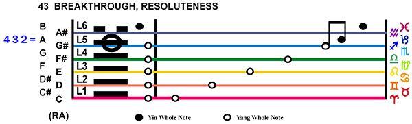 IC-Score 03GE-04-Hx43-L5 Breakthrough Resoluteness Copy