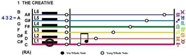 IC-Score 03GE-05-Hx01-L1 Creative Copy
