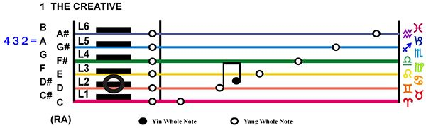 IC-Score 03GE-05-Hx01-L2 Creative Copy